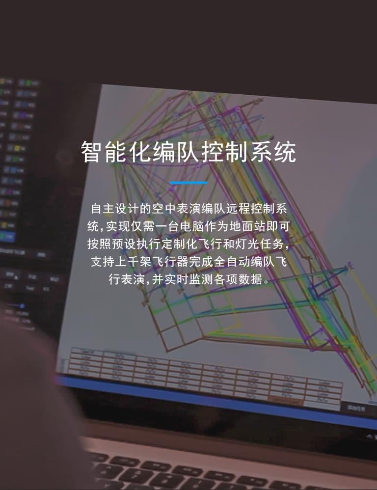亿航无人机编队表演智能控制